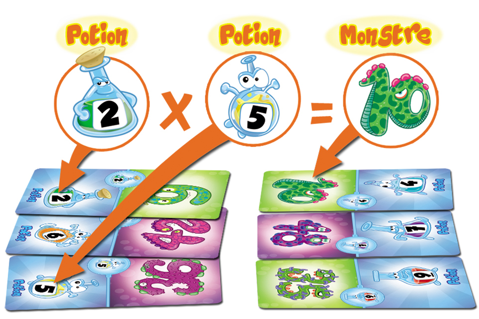 Sayten math matiques cm1 probl mes maths ce1 les for Comment apprendre les multiplications en jouant